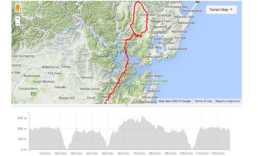 Peaks Challenge Gold Coast #2